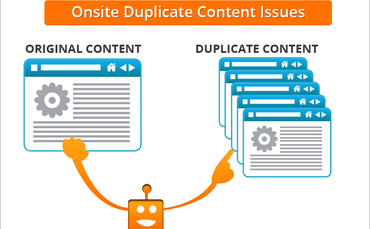 digital marketing duplicated content